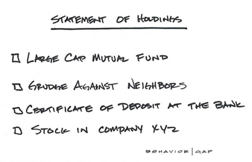 Statement of Holdings